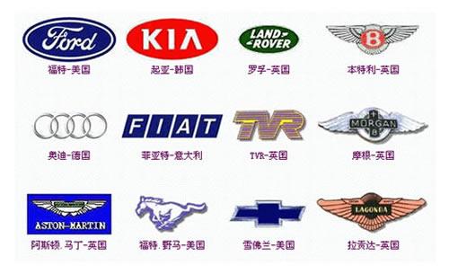 世界知名汽车品牌标志图片